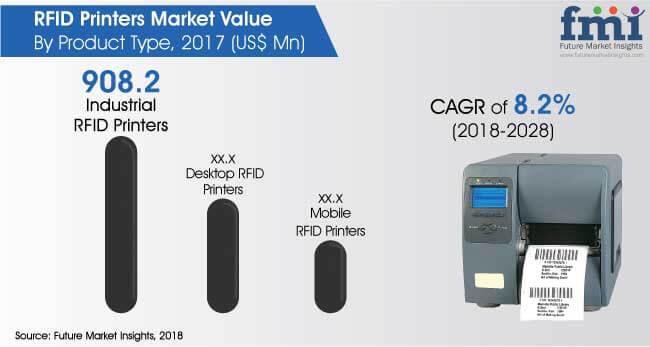 RFID-Printers-Market.jpg