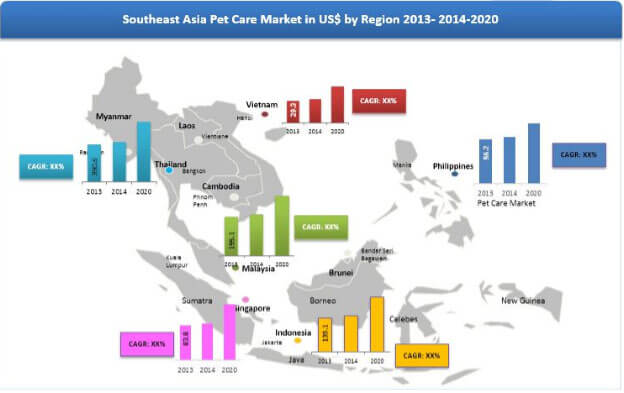 pet care market  southeast asia industry analysis size