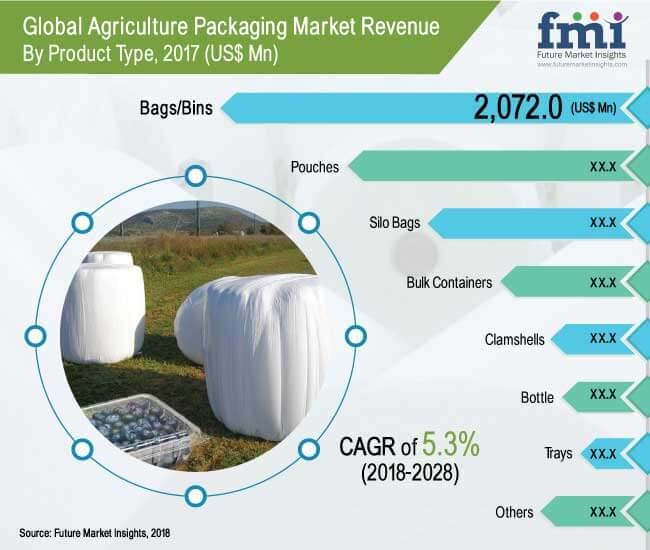 agriculture-packaging-market.jpg