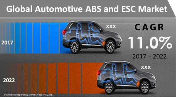 automotive-abs-and-esc-market.jpg
