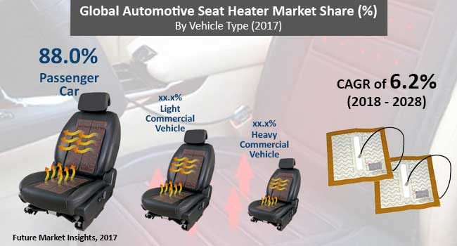 automotive-seat-heater-market