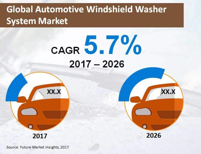 automotive-windshield-washer-system-market.jpg
