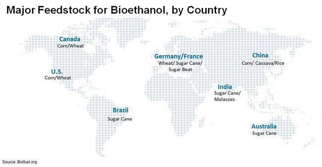bioethanol-market-1.jpg