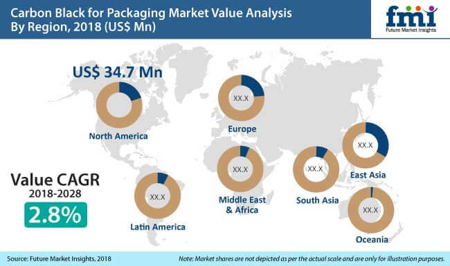 Carbon Black for Packaging Market: Sustained Demand from