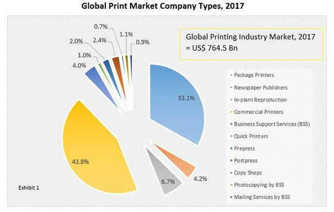 coding foils and tapes market