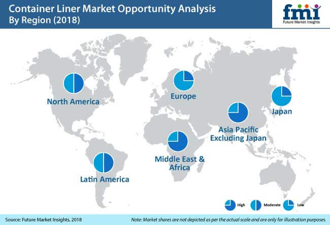 container liner market