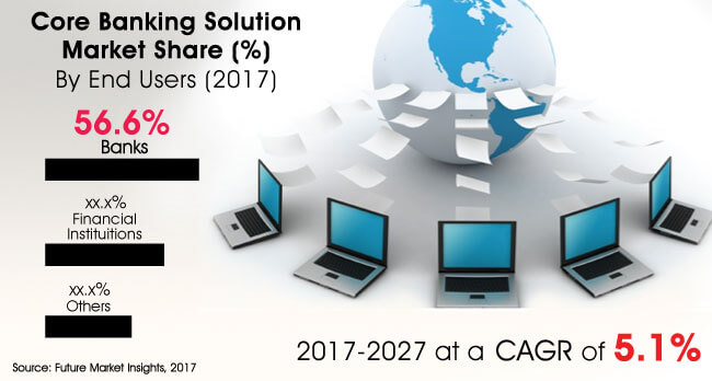 core-banking-solution-market.jpg