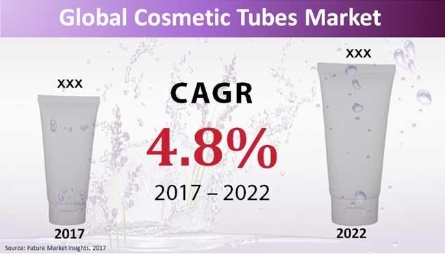 cosmetic-tubes-market.jpg
