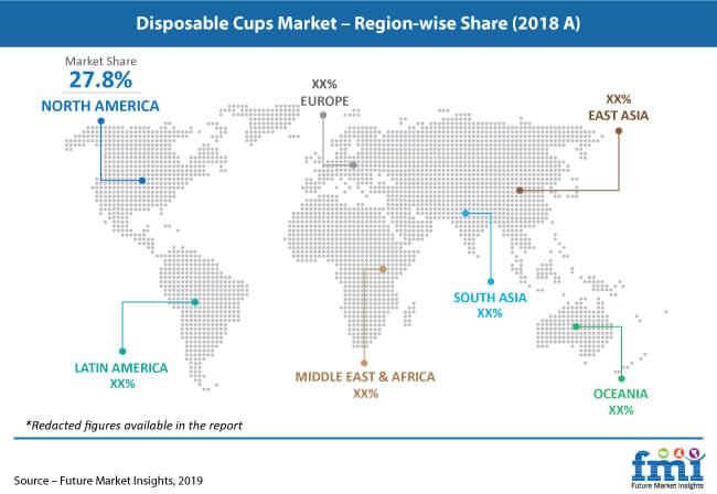 disposable cups market