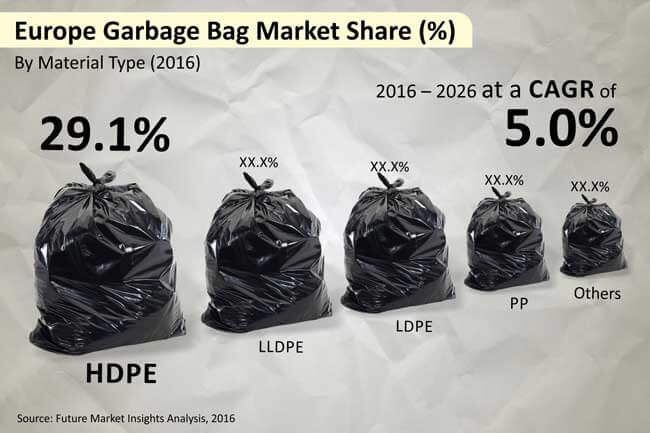 market failure and government policy banning plastic bags  and considers policy instruments, which can reduce these costs  economics  economic instruments plastic bags waste polluter pays.