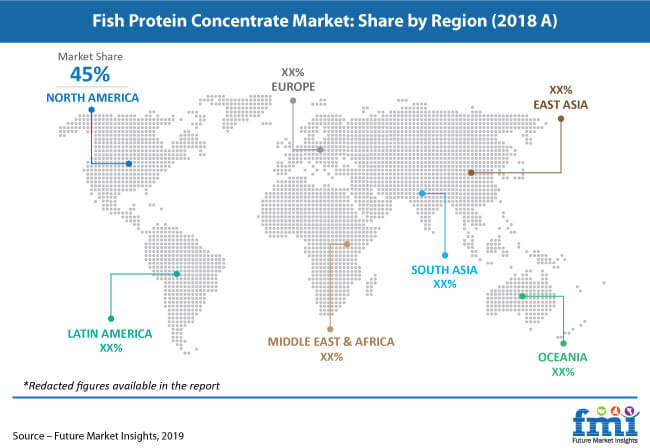 fish protein concentrate market share by region