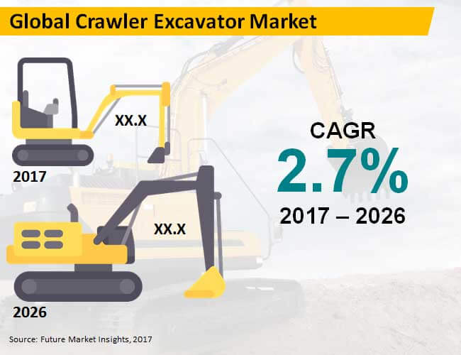 global-crawler-excavator-market.jpg