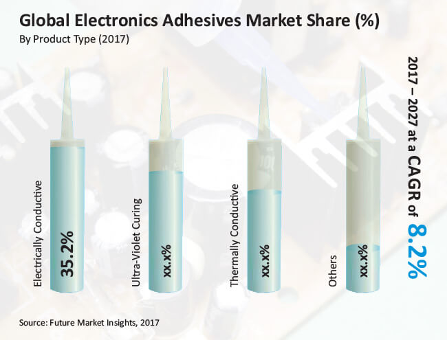 electronic catalogs and other market Cool gadgets & cheap electronics:  and also loads of other small and interesting cheap  all this is good news for gadget buyers as things move up-market.