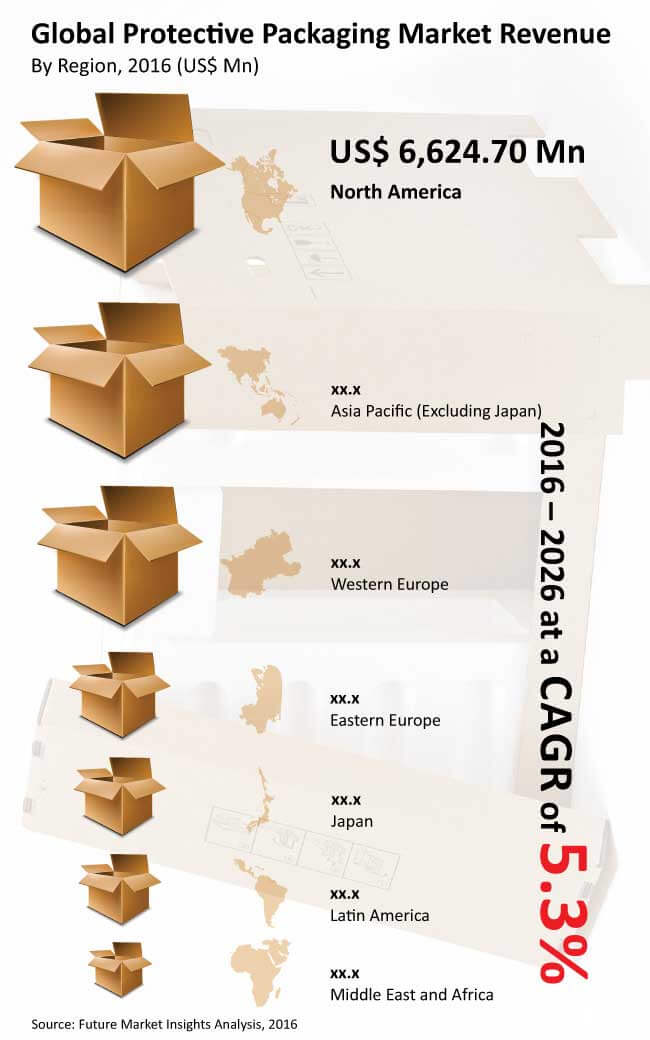 global protective packaging market_image for preview analysis