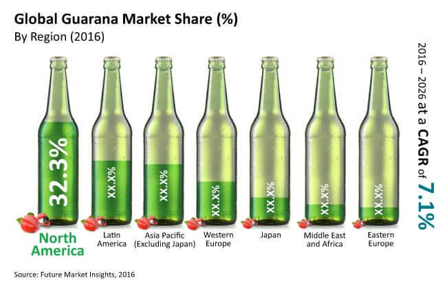 guarana market_image for preview analysis