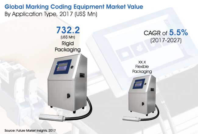 marking-and-coding-equipment-market.jpg
