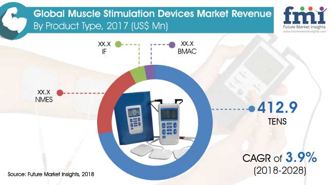 muscle-stimulation-devices-market.jpg