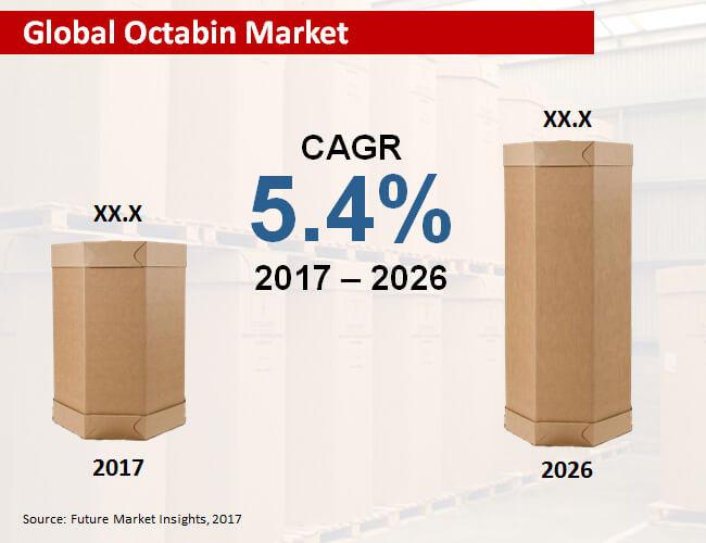 octabin market