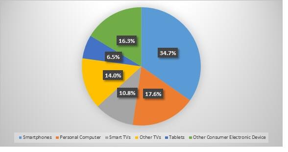 optical films market 0