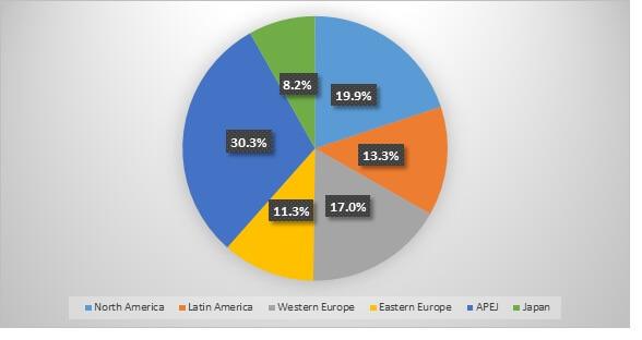 optical films market 1