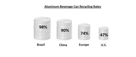 packaging waste recycling market