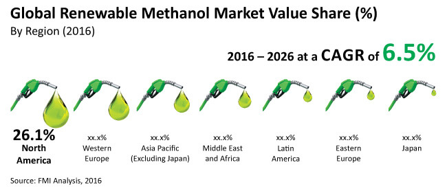 renewable methanol market_Image for preview analysis