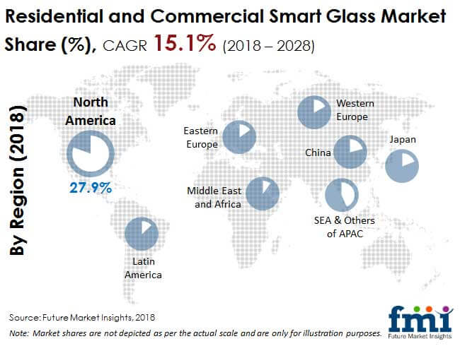 residential and commercial smart glass market