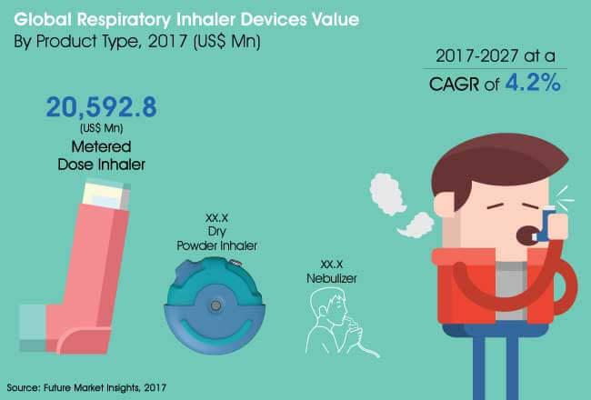 respiratory-inhaler-devices-market.jpg