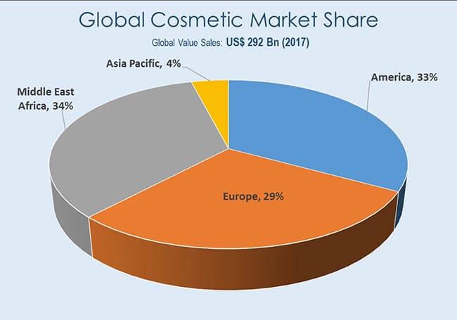 skin-bioactive-market-1.jpg