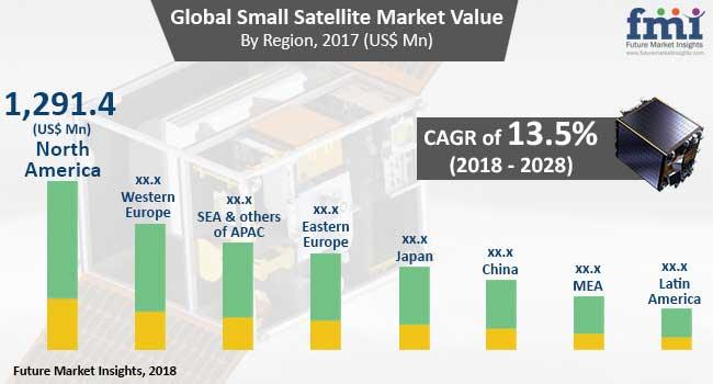 small-satellite-market.jpg