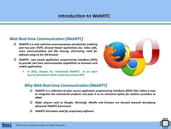 Web Real-time Communication (RTC) Solution Market