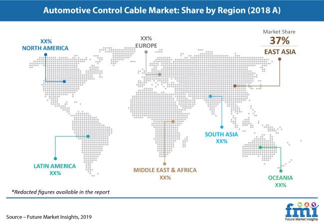 automotive control cable market pr image
