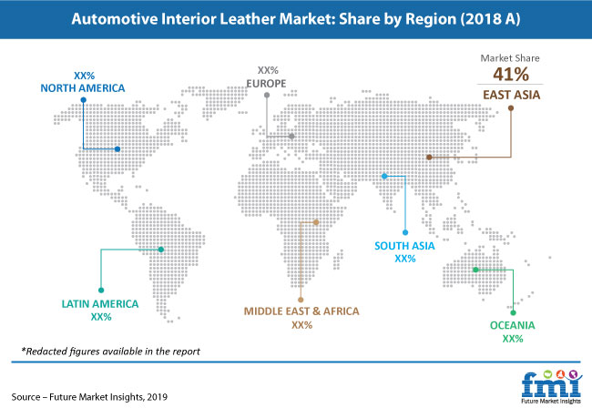 automotive interior leather market pr image