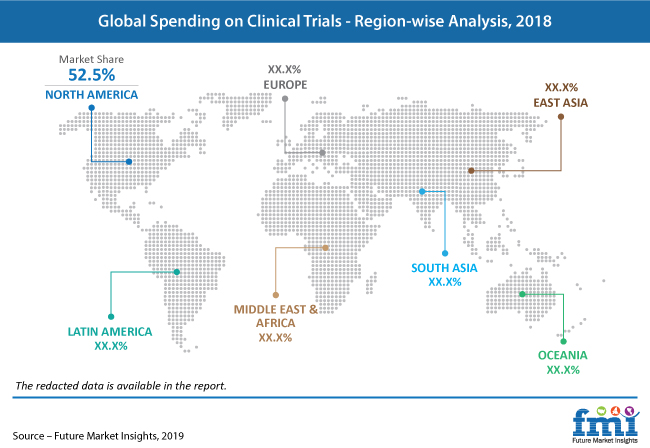 clinical trials regional share pr image