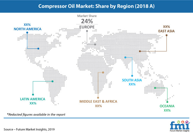compressor oil market share by region pr image
