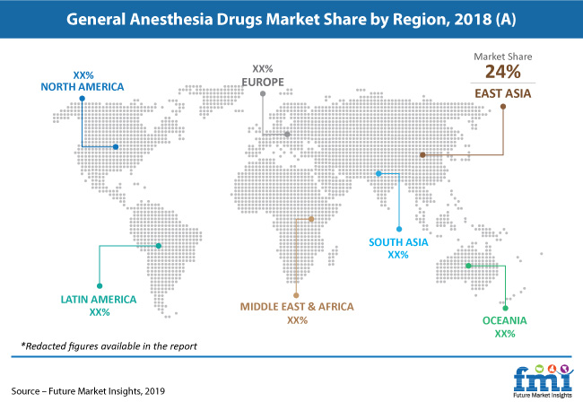 general anesthesia drugs market pr