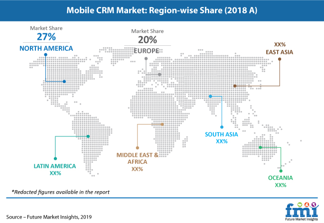 mobile crm market region wise share