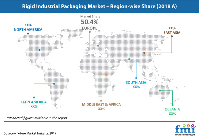 rigid industrial packaging market pr image