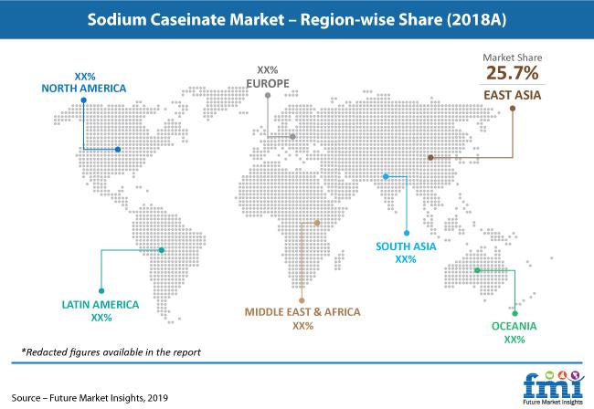 sodium caseinate market pr