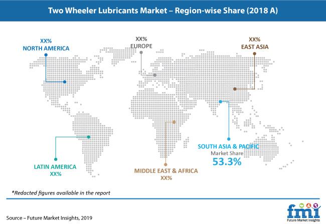 two wheeler lubricants market pr image