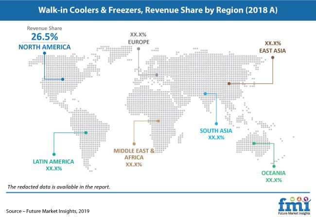 walk in coolers freezers regional share pr image