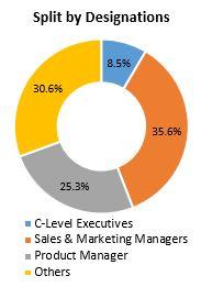 Survey Design Hosting Infrastructure Services Market