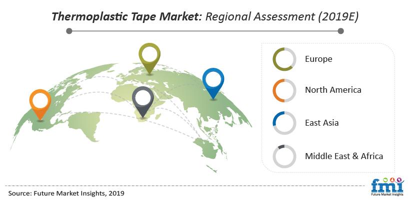 Thermoplastic Tape Market: Regional Assessment (2019E)