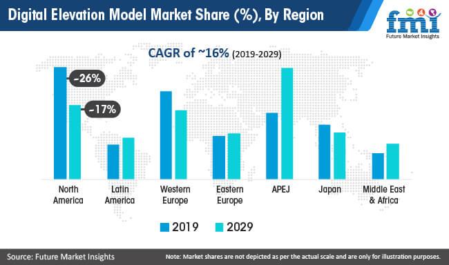 digital elevation model market share by region