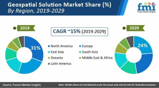 geospatial solution market share by region