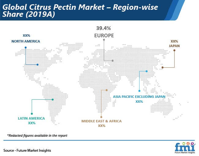 global citrus pectin market region wise share