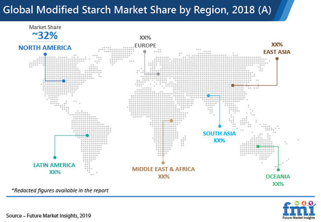 global modified starch market share by region 2018 pr