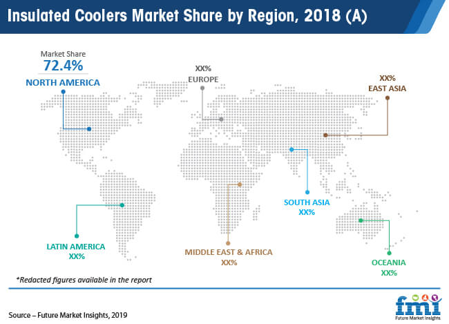 insulated coolers market share by region 2018 a