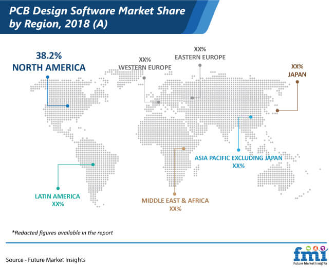 pcb design software market share by region
