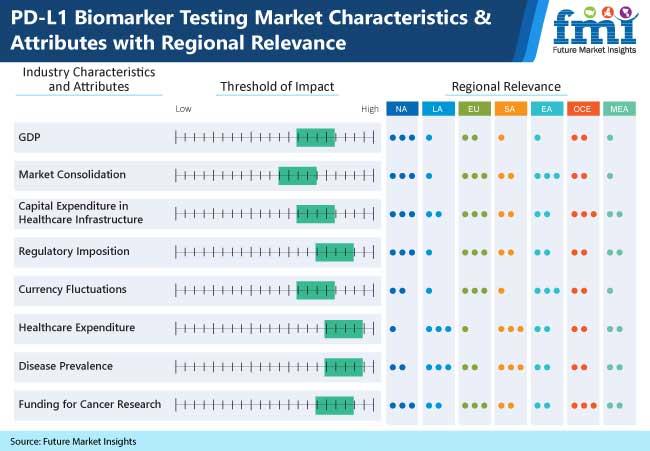 pd l1 testing price
